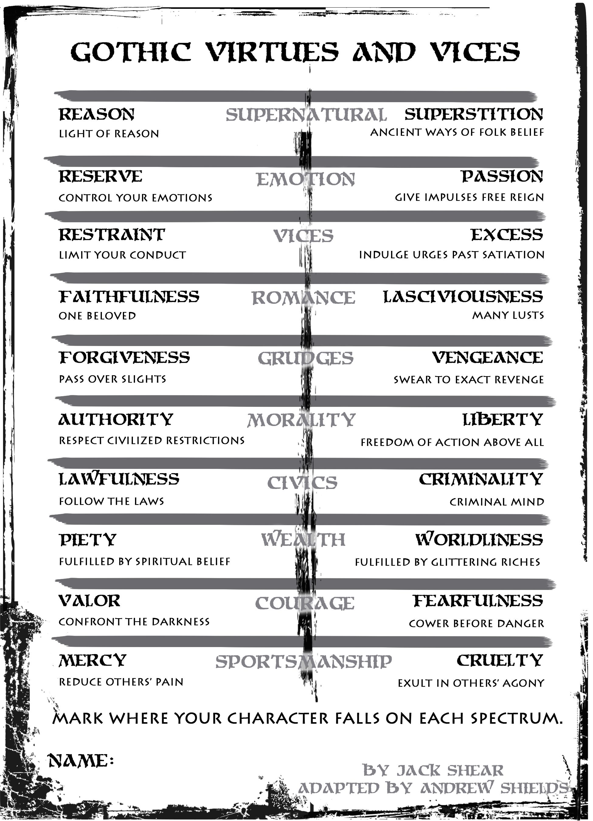 Tree of virtues and vices google search memory also in rh pinterest