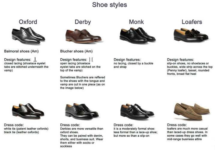 7088cc3a1 Oxfords Vs Brogues, Oxford Brogues, Oxford Shoes, Goodyear Shoes, Derby  Dress,