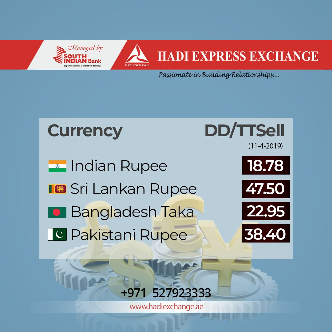 Indian currency exchange rate today