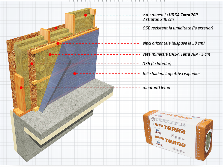 Ursa terra 76p mineral wool insulation of a wood structure for Mineral wool wall insulation