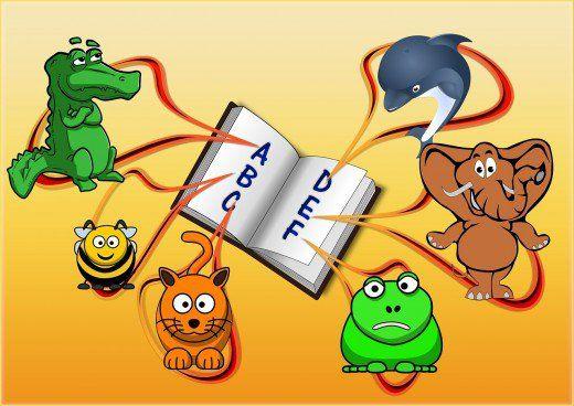 25 Amazing Kid Friendly Alexa Skills Preschool Themes Preschool Monthly Themes Literacy Day