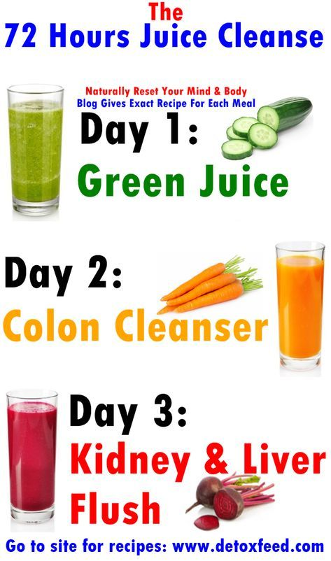 The 72 Hours Juice Cleanse