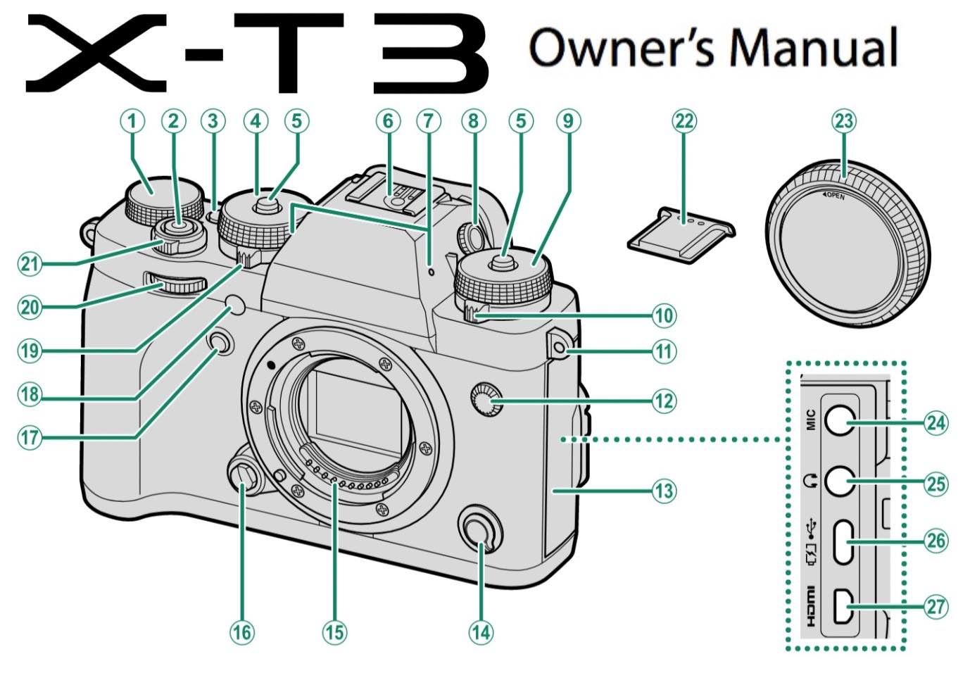Fujifilm X-T3 Owners Manual Available - Fuji Rumors
