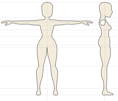 Image result for blueprints character modeling Projects to try - character model template