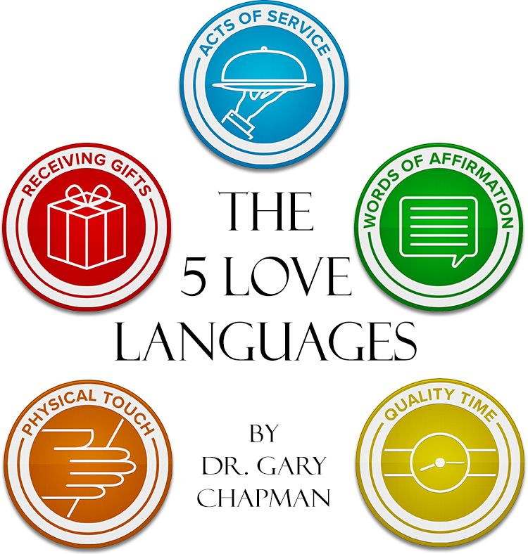the relationship coach five love languages