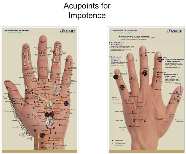 Acupressure points for impotence