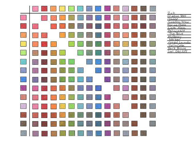 Color Blended Chart Filled In 2020 Color Mixing Chart Colored