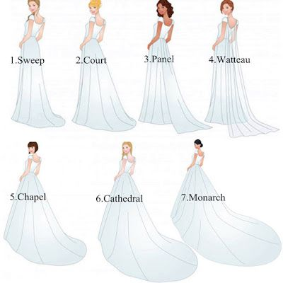 7 types of wedding trains wedding pinterest wedding wedding 7 types of wedding trains junglespirit Image collections