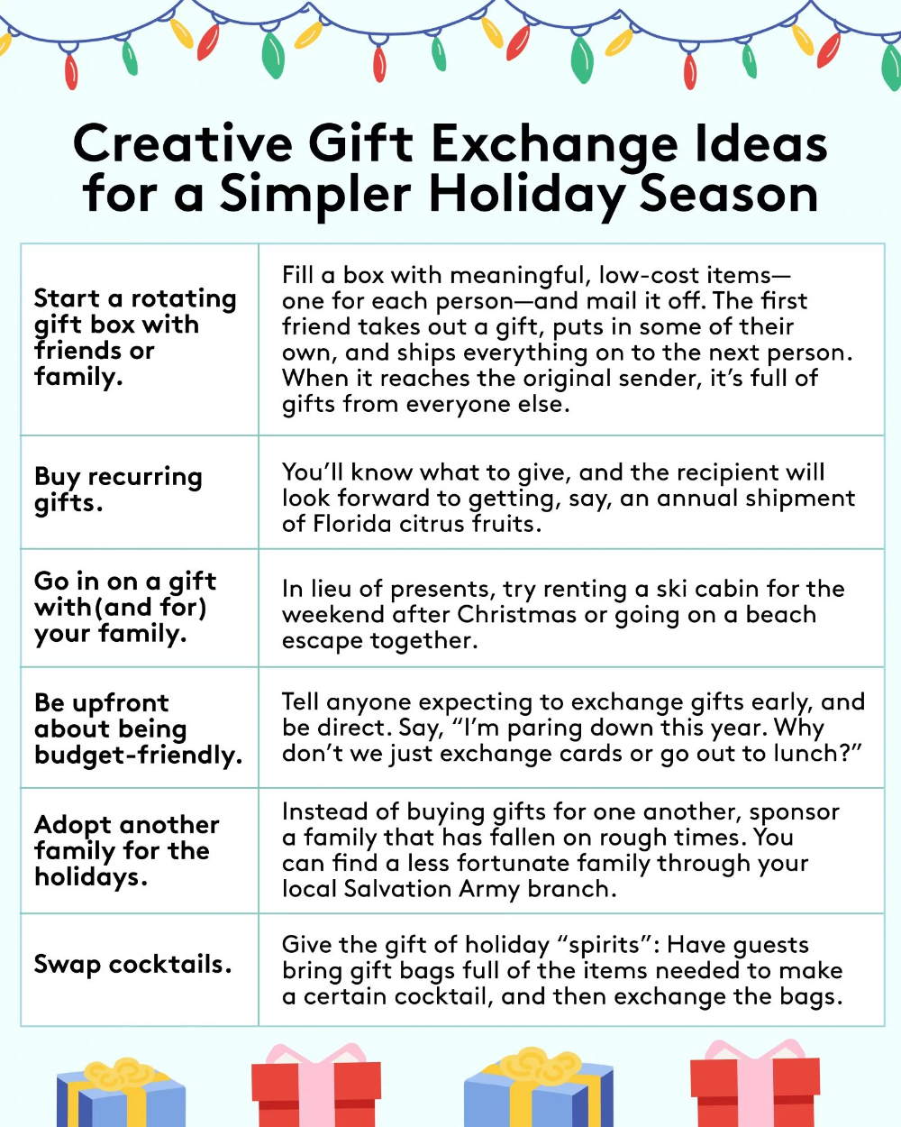 31 Creative Gift Exchange Ideas That Make The Holidays Even More Fun Creative Gift Exchange Creative Christmas Gifts Gift Exchange