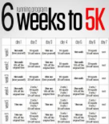 5k straightforward  sub 20  minute 5k running training