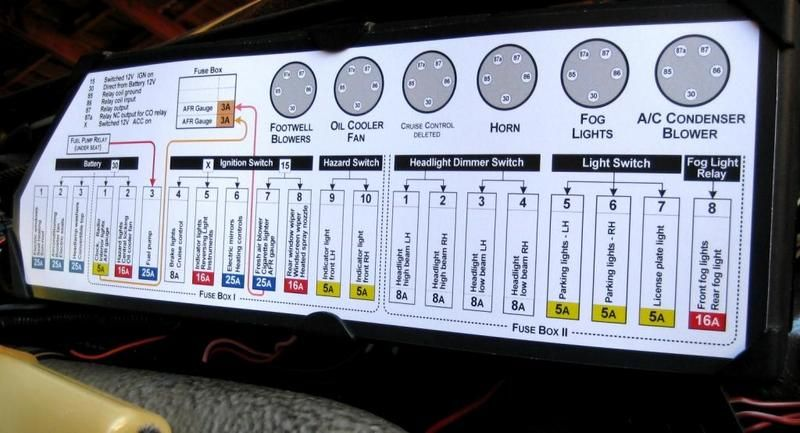 porsche 911 fuse box simple wiring diagram rh 9 mara cujas de 1980 Porsche 928 Fuse Box Diagram 350Z Fuse Box Diagram