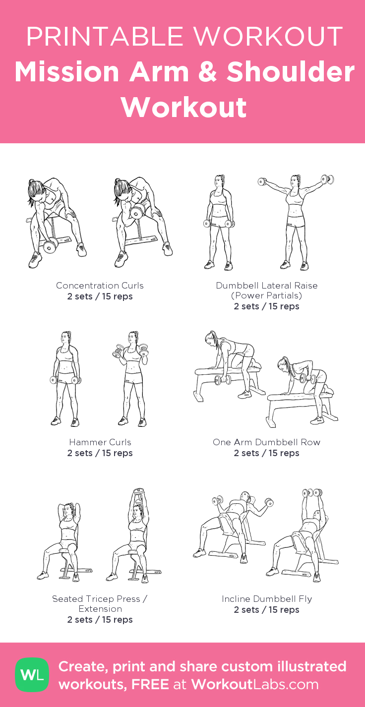 It's just a graphic of Unusual Printable Arm Workouts