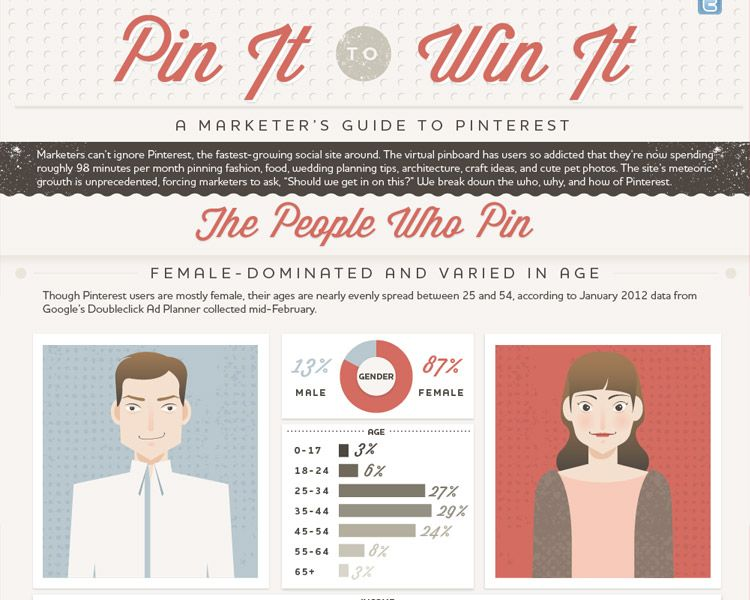 1000+ images about Infographics & data visualization on Pinterest ...