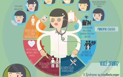 Sindrome De Burnout Na Enfermagem Existe Sim Experiencias De Um Tecnico De Enfermagem Tecnico Em Enfermagem Enfermagem Ser Enfermeira