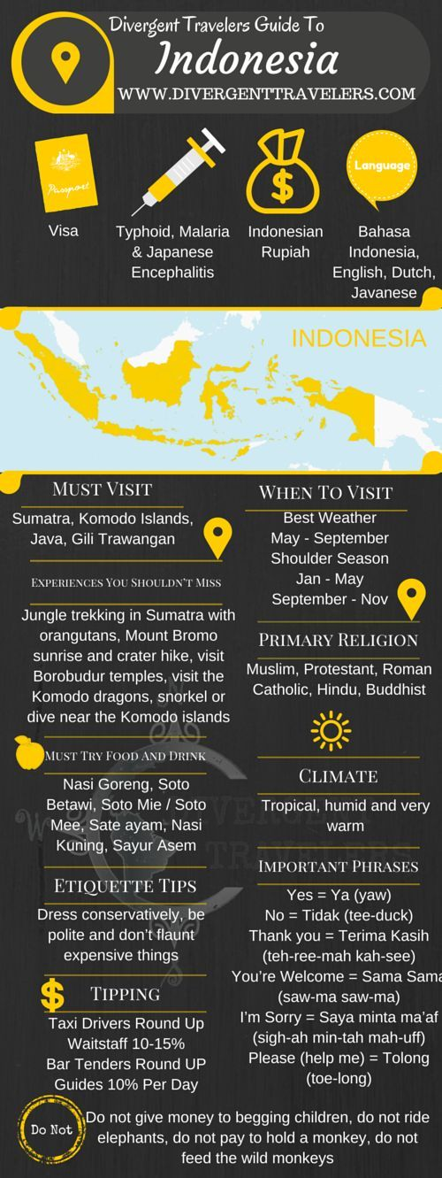 11 UNREAL Places to Visit in Indonesia