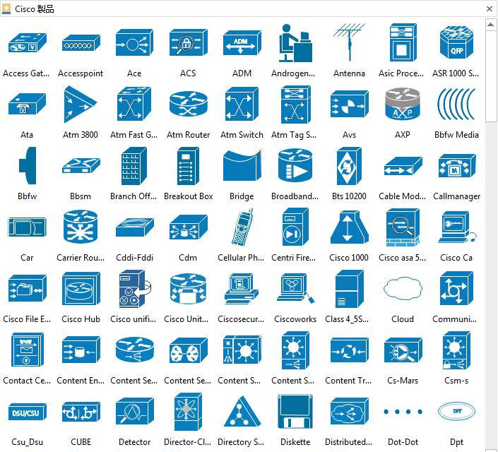 Cisco 製品アイコン アイコン 記号 シンボル