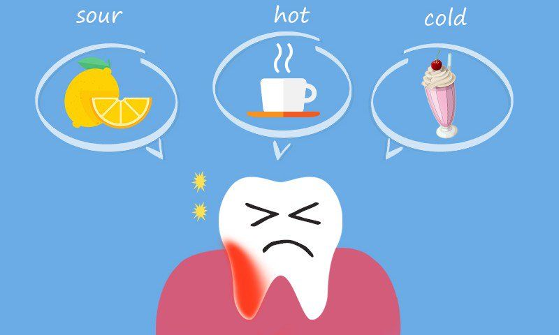 Did you know teeth sensitivity is usually caused due to