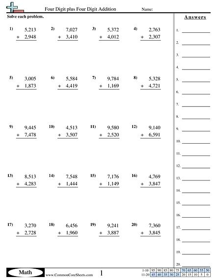Four Digit plus Four Digit Addition worksheet | clasa-5 | Pinterest ...