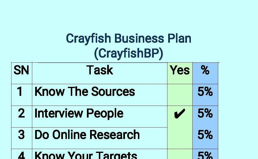 Crayfish Business Plan Worksheet pdf — CrayfishBP How to