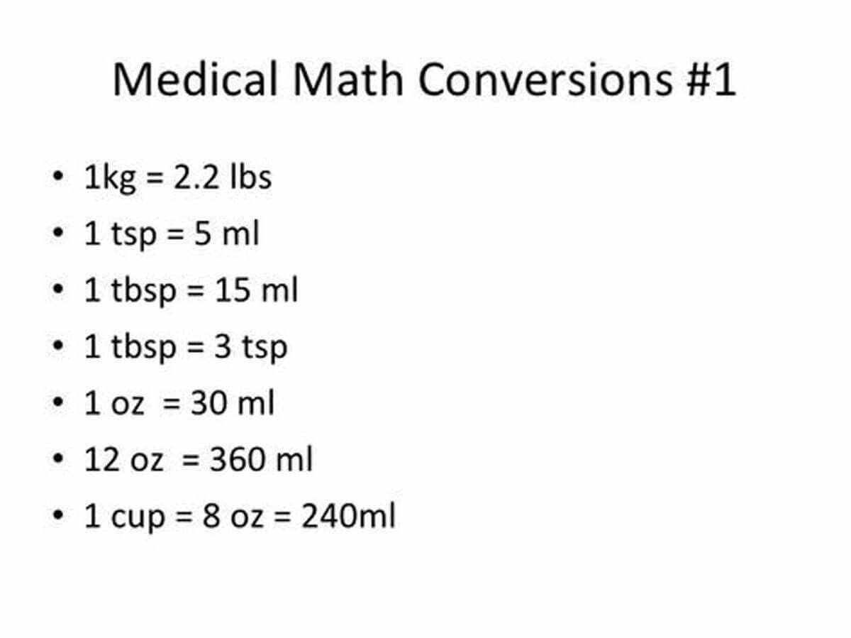Medical Math Conversions