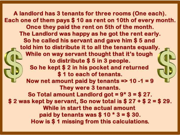 Whatsapp Riddle Find The Missing Dollar Bhavinionline Com Riddles Dollar Being A Landlord