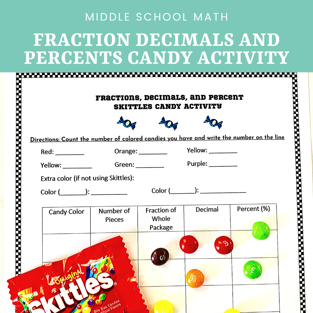 Fraction Decimal Percent Candy Activity In