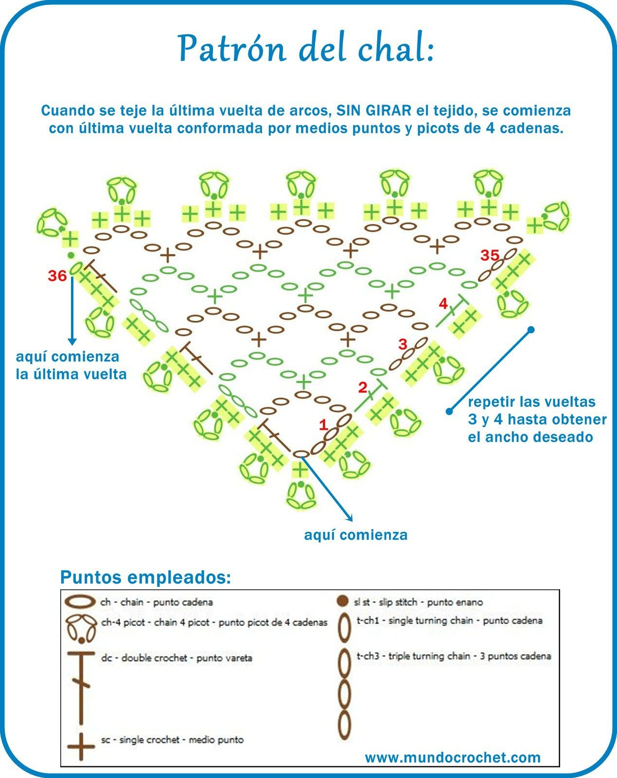 Chal hilda-patrón2   crochet   Pinterest   Chal, Tejido y Costura