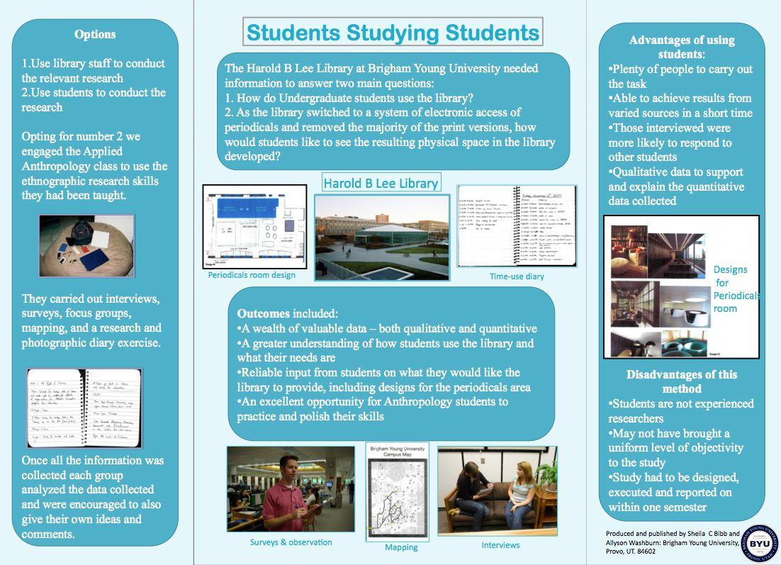 Qualitative poster design -  Academic Posters Literature Academic Posters Pinterest