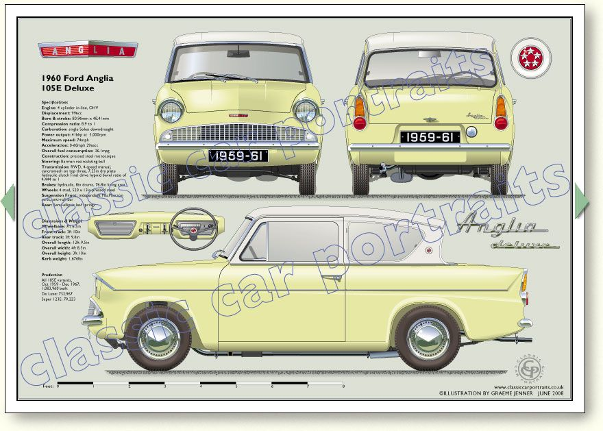 Ford Anglia 105E 1959-67 classic car portrait print