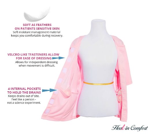 6a16edb8977 Post Operative Mastectomy Shirts - Options for Breast Cancer Survivors