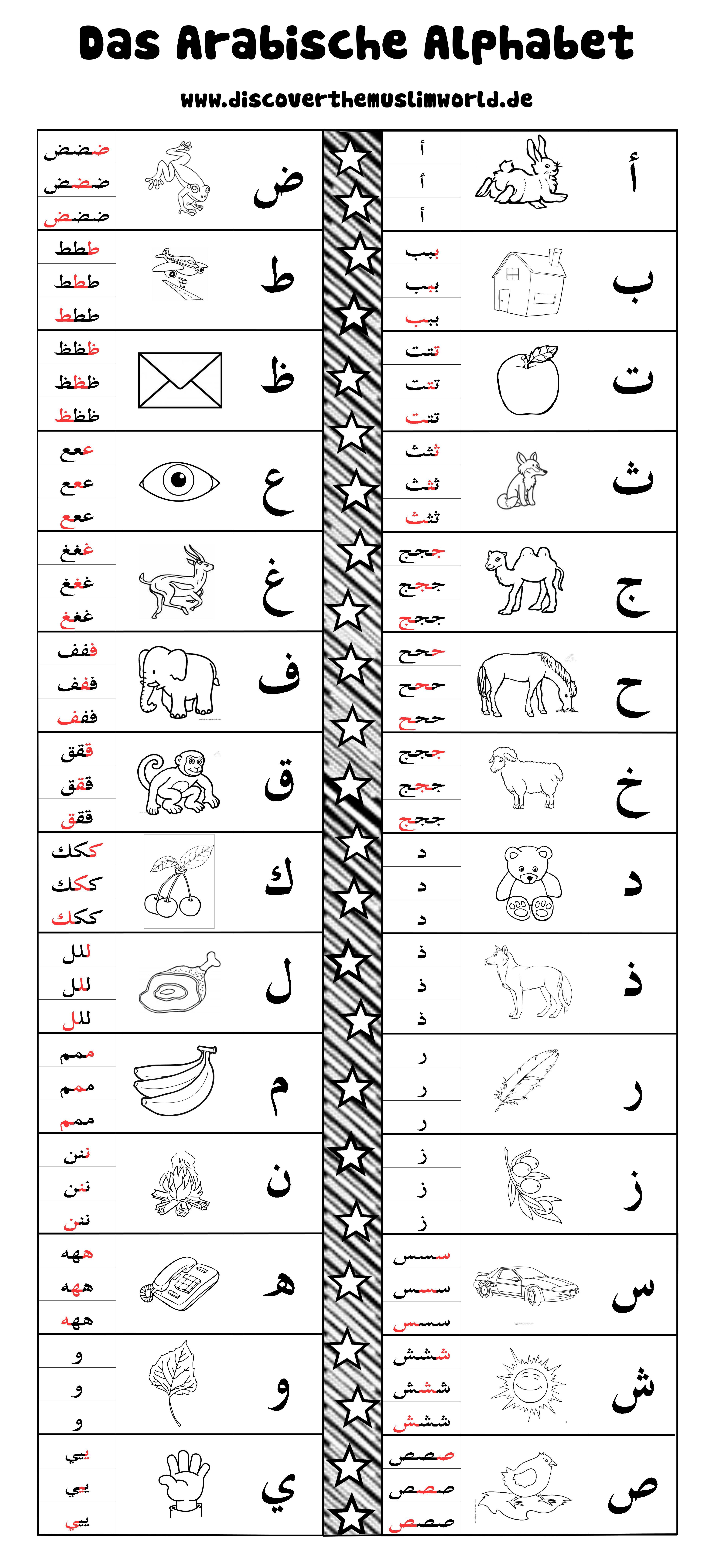 Arabic Alphabet Bw Ger