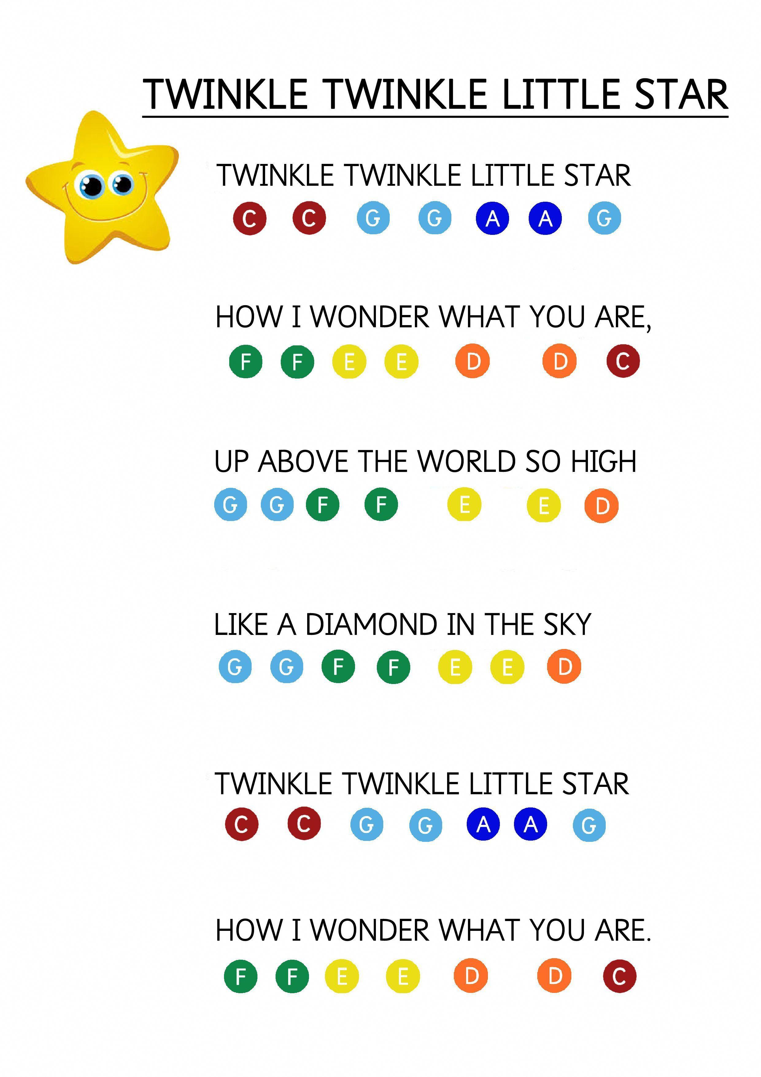Twinkle twinkle litter star easy piano music sheet for