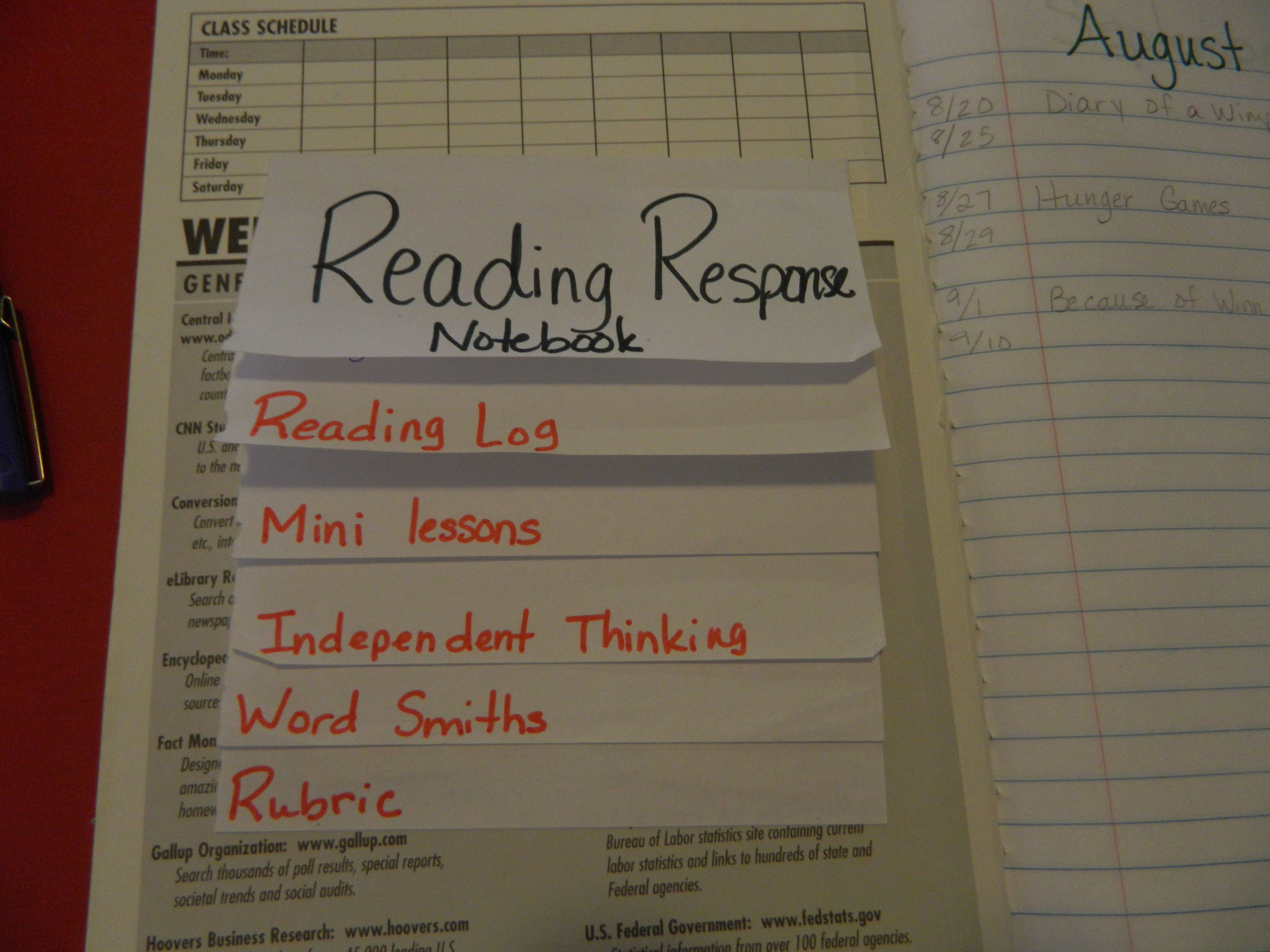 Setting Up A Reader S Response Journal Notebook