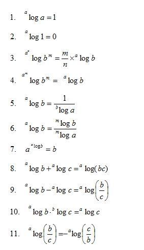 Sifat-sifat logaritma natural