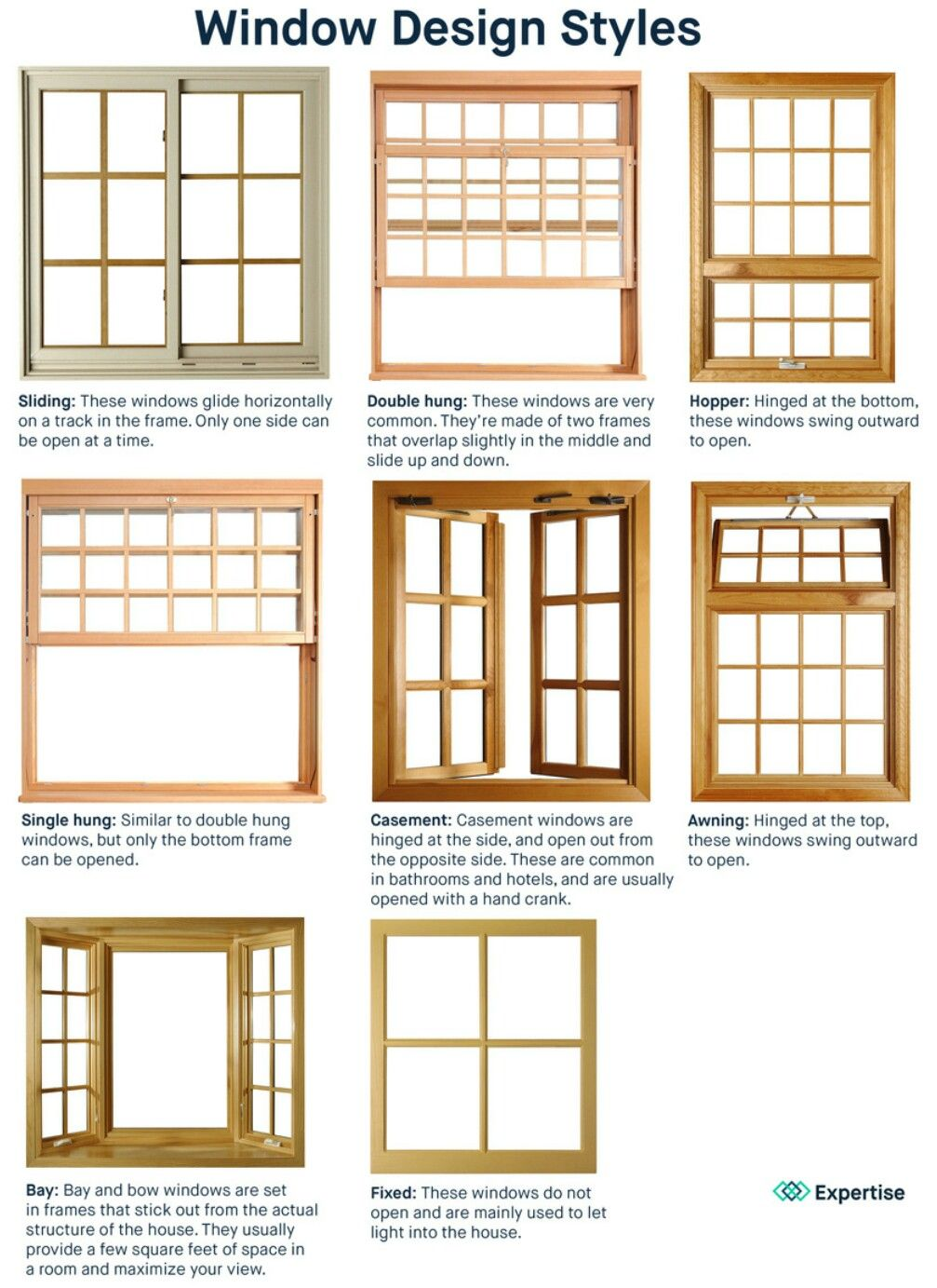 Double Hung Windows Sliding Cat Crank Out And