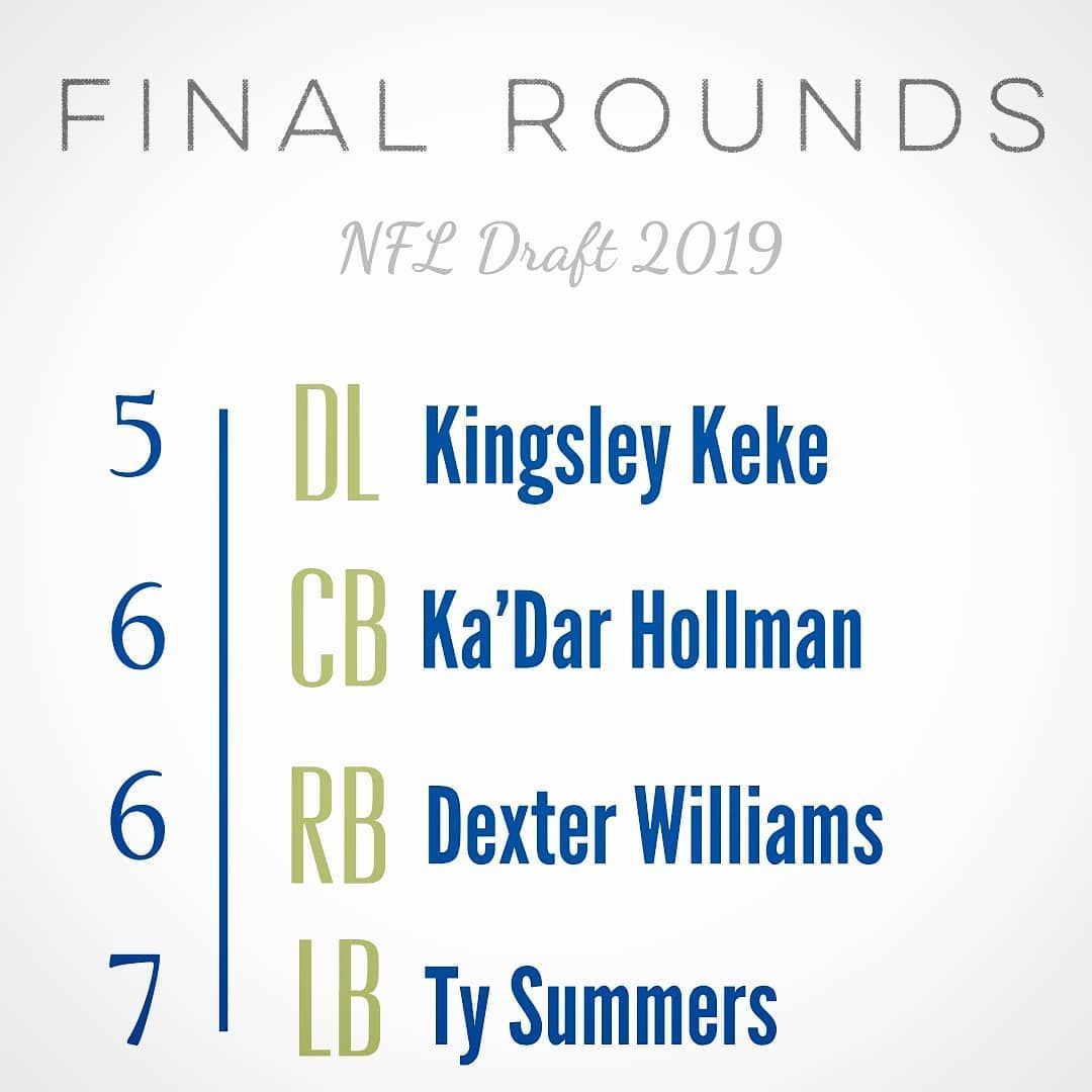 The Last Day Of The Draft Was Great For Adding Depth And Future Talent Overall Very Happy With Filling In The Roster Packers Gr Packers Nfl Draft Greatful