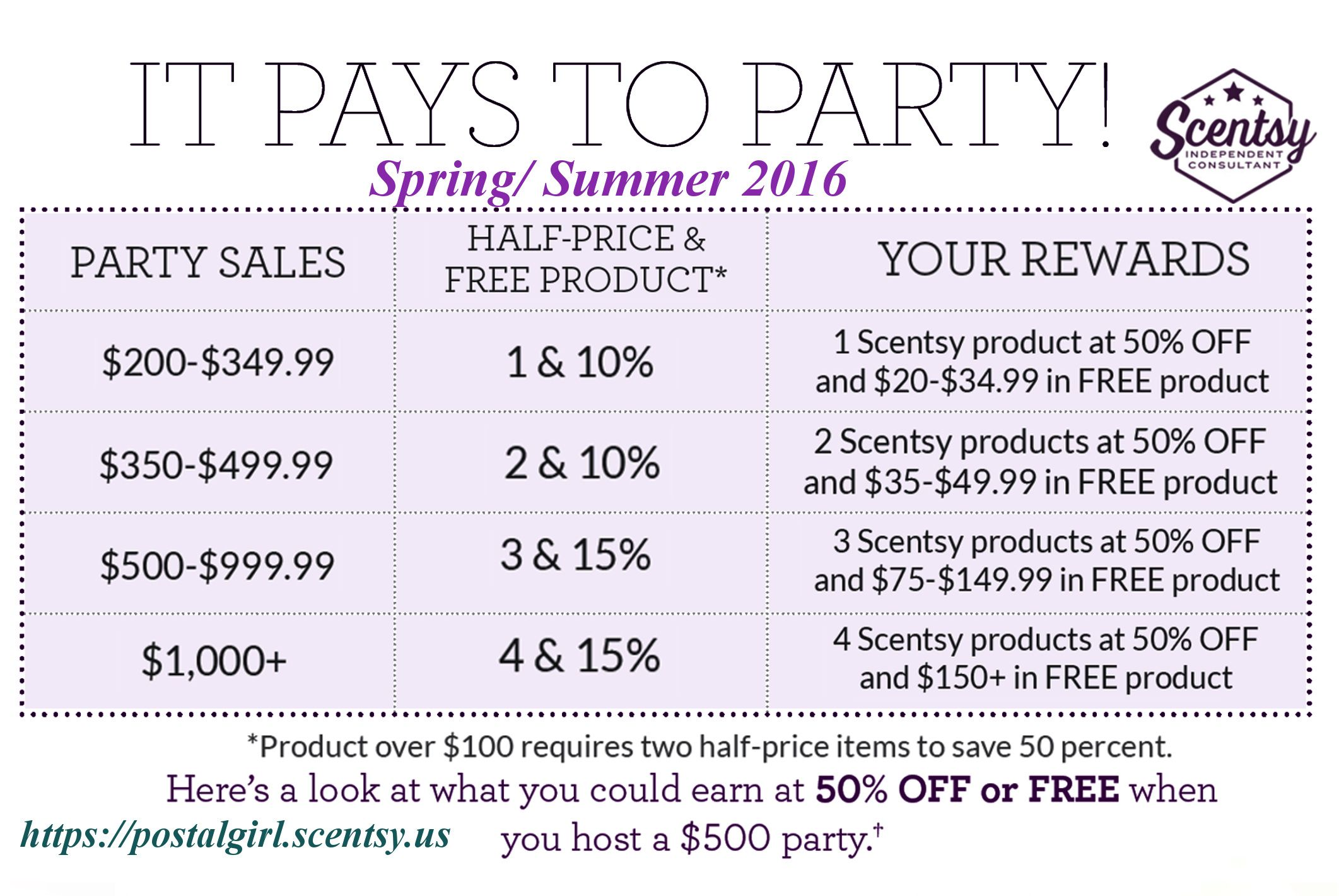 Pin By Scentsybycrystalcotton On Scentsy Scentsy Party Scented