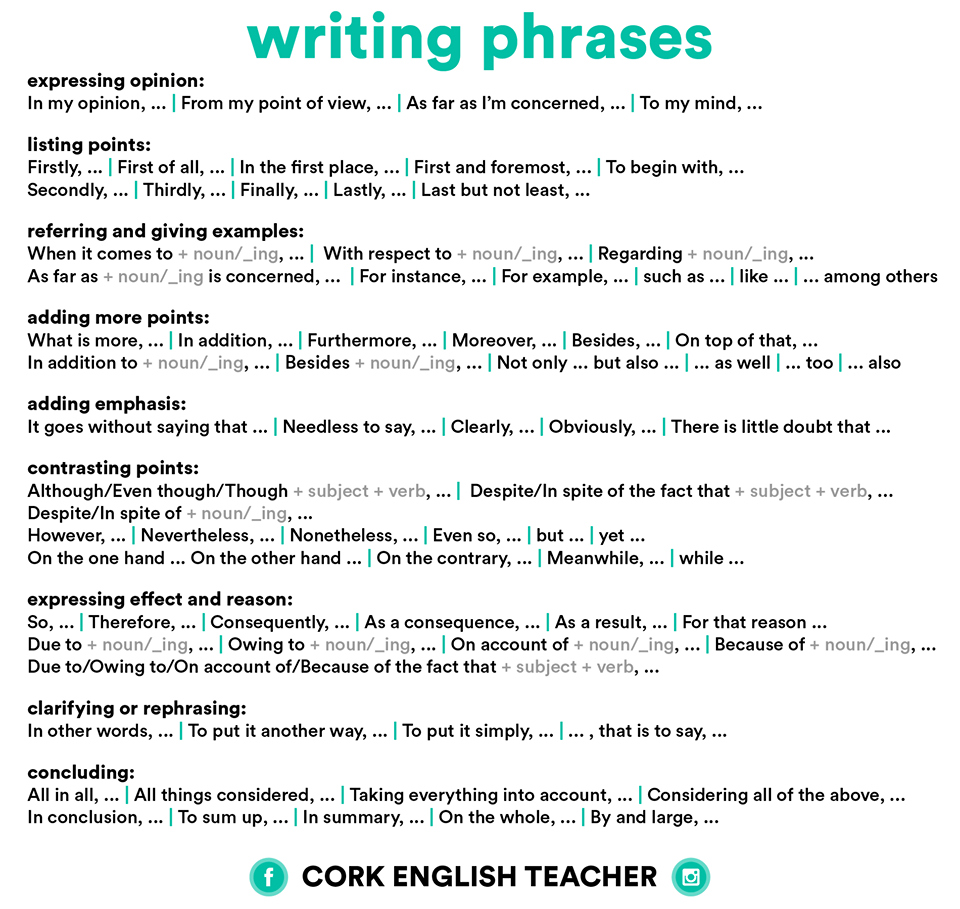 Writing Phrase Included Expressing Opinion Listing Point Referring And Giving Example Adding E Essay Skill Word English Skills On