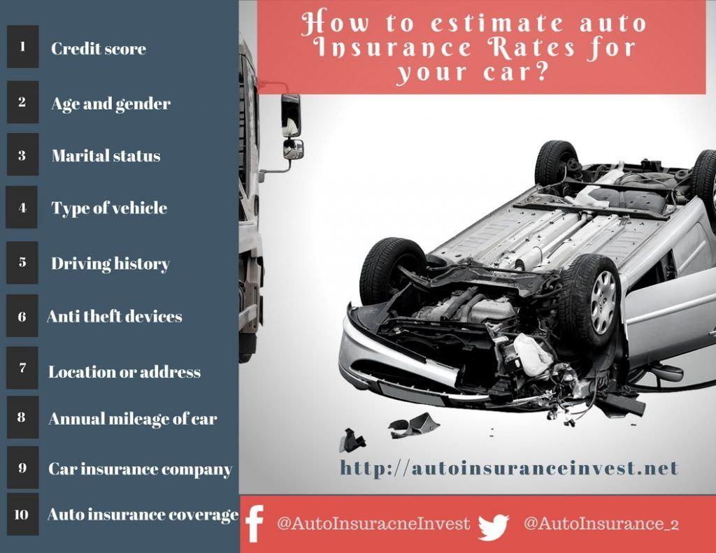 How To Estimate Auto Insurance Rates For Your Car In 2018 Car