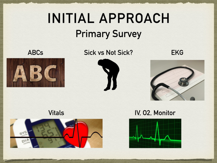 Pin on Medical Information & Charts