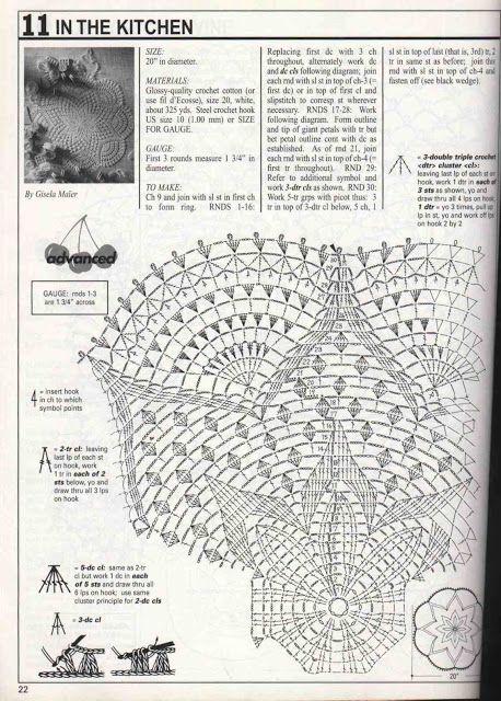 Magazines crochet doily diagrams online schematic diagram decorative crochet magazines 43 gitte andersen picasa web albums rh pinterest com japanese crochet diagrams magic ccuart Images