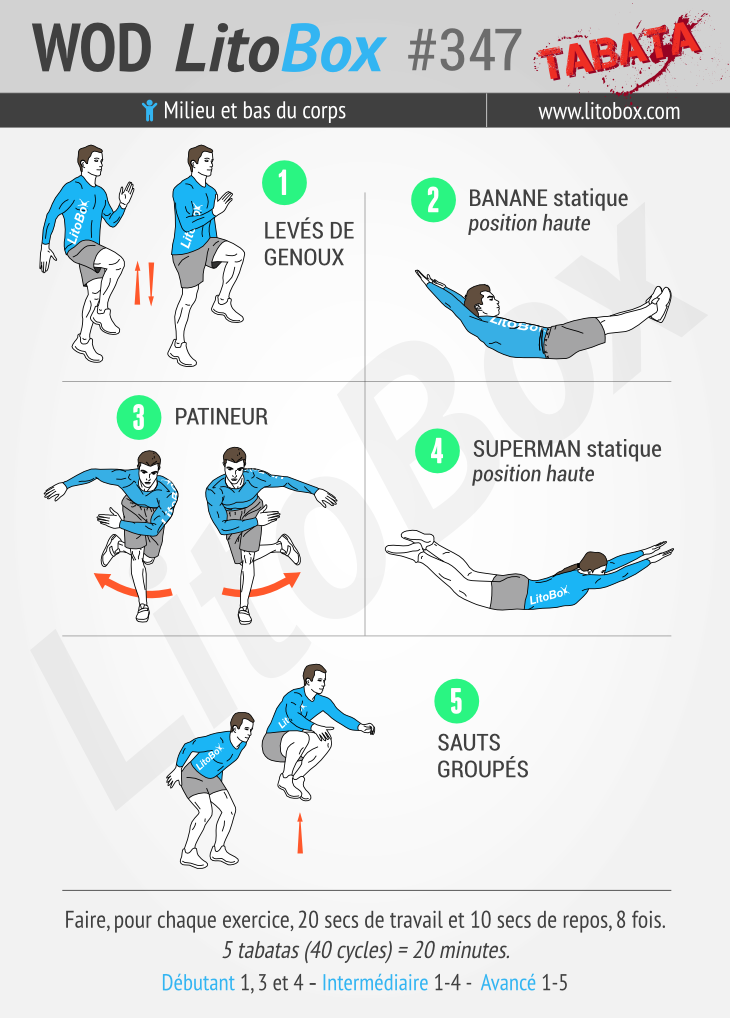 Programme Tabata perte de poids | Tabata exercice, Litobox
