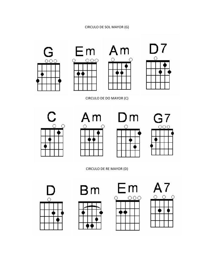 Circulo De Guitarra Guitar Chords Guitar Lessons Guitar Chord Chart