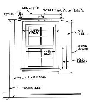 How To Measure For Curtains Measuring Curtains No Sew Curtains
