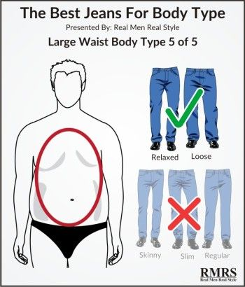How To Buy The Perfect Pair Of Jeans With Images Large Men
