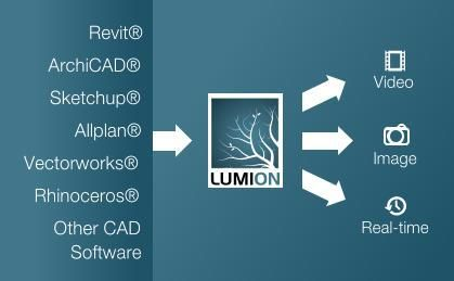 lumion 7 patch