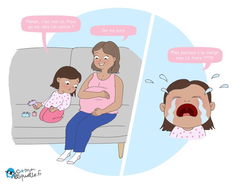 Humour Vie De Parent Le Bebe Dans Le Ventre De Maman Humour Bebe Ventre De Maman Bebe Dans Le Ventre