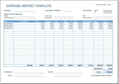 Free Expense Report Template Budget Template Printable Report
