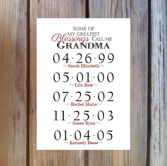 Grandma Gift. Print and Pop into any frame. DIY Instant Download ...
