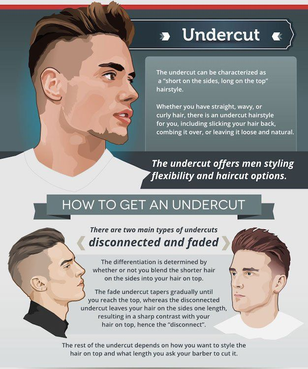 The 5 Most Popular Haircuts For Men And How To Style Them Cool Hairstyles For Men Hair And Beard Styles Mens Hairstyles With Beard